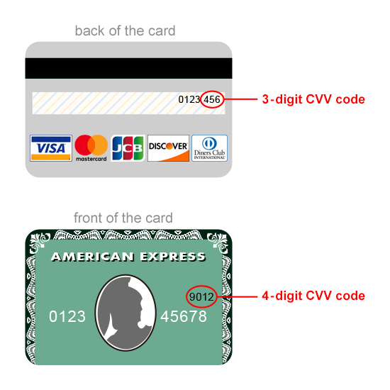 CDJapan : Credit Card Security (CVV Code Verification)